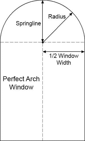 Perfect arch window measurement showing springline, radius, and width.